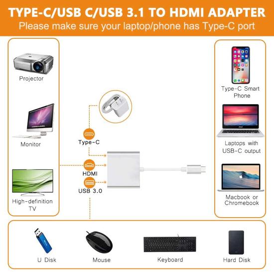 Image sur USB Type-C vers HDMI / USB3.0 / USB 3.1 Adaptateur Type-C